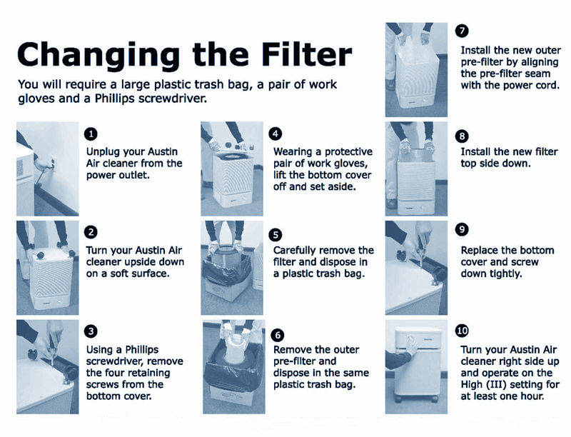 How Do I Change The Austin Air Filter Austin Air Purifiers