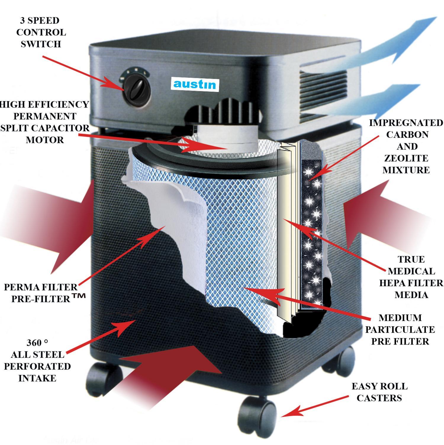 air pet machine replacement filter